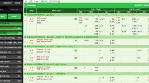 Panduan Pasaran Odds Match 1x2 Untuk Pemain Pemula